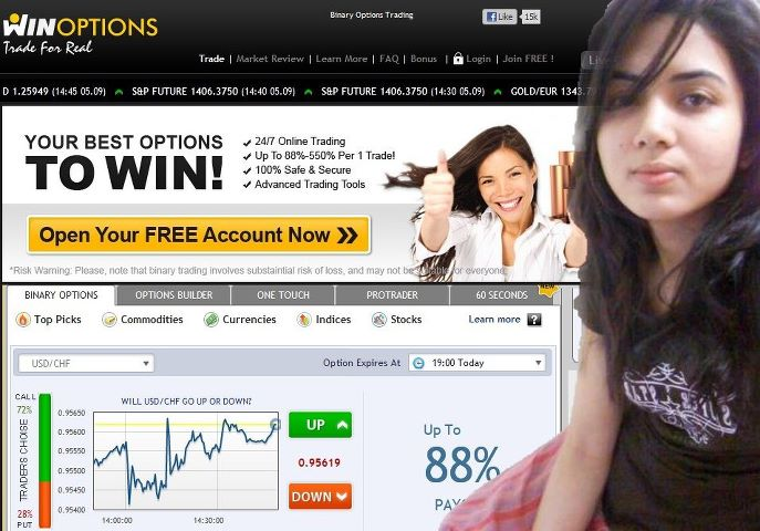 Binary options platforms list