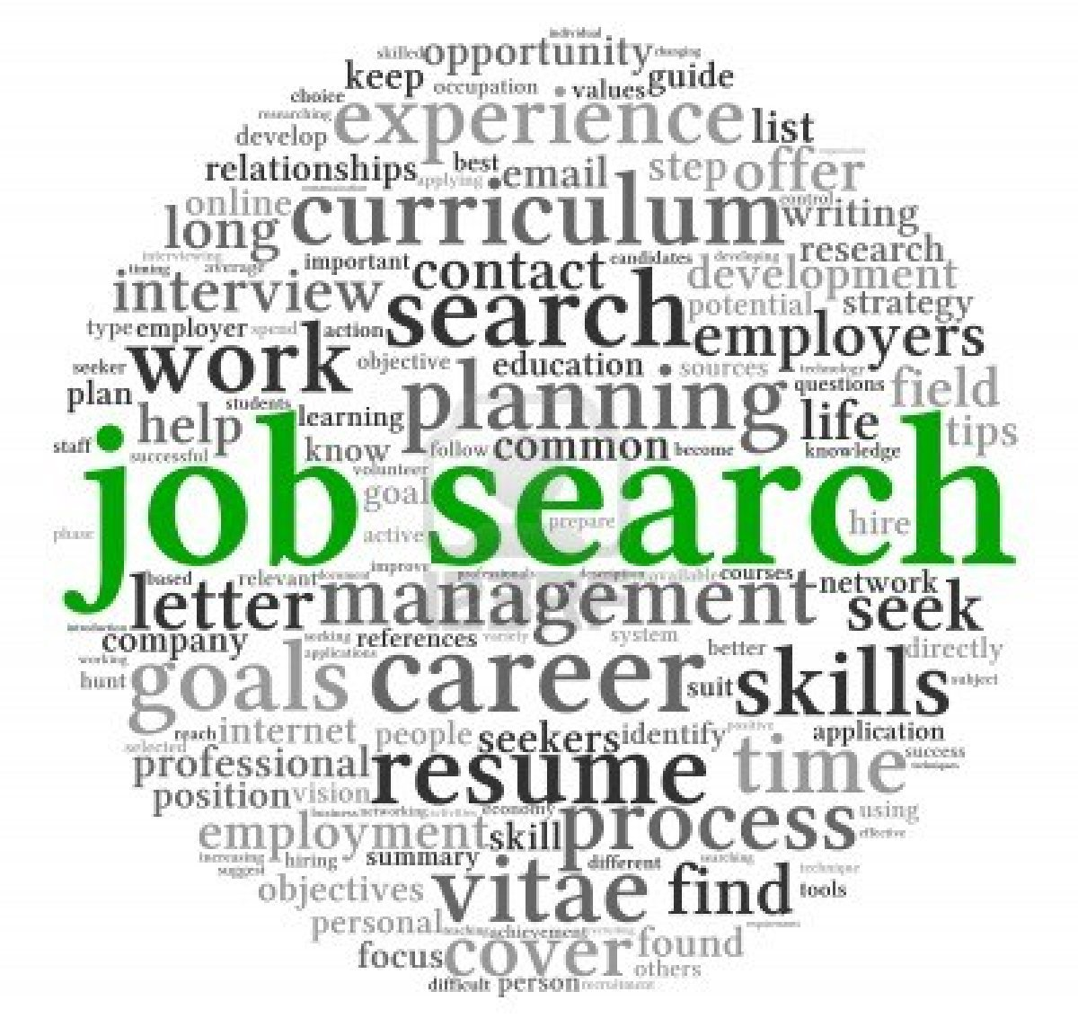 best sites for job searching