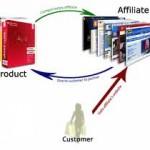 Top 10 Affiliate Marketing Sites