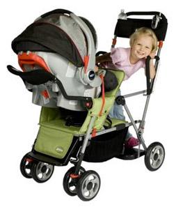 stroller depot stores
