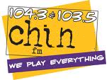 104.3 The Chin