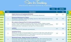 Screenshot of Sites For Teaching - Educational websites ranked by popularity